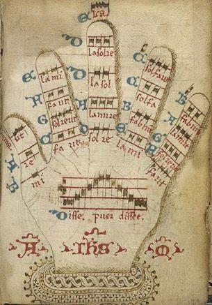 Guidonian hand4
