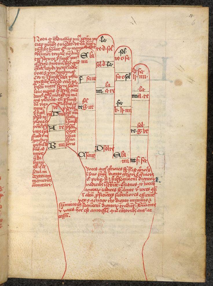 Guidonian hands11