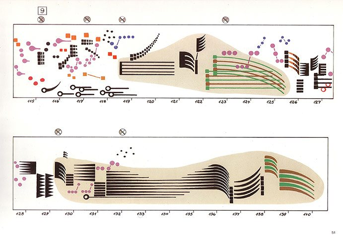 Ligeti-Artikulation-score-006