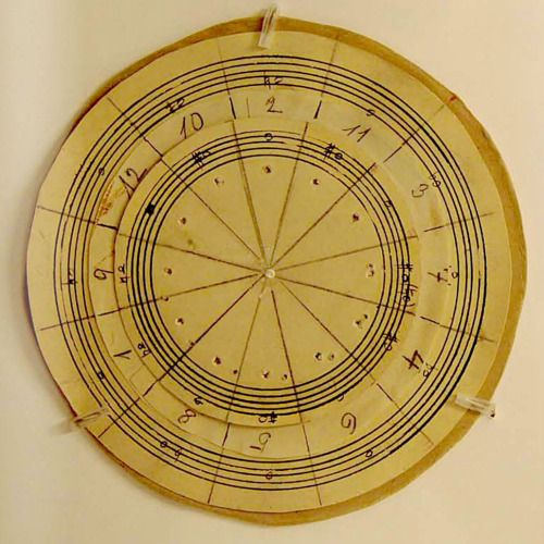arnold-scho%cc%88nberg-12-tone-wheel-chart-hand-drawing-and-paper-cutting-1934
